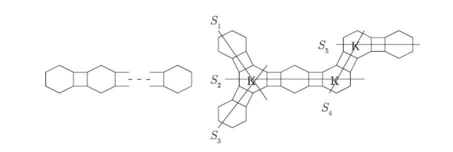 Padmakar - Ivan Index in Nanotechnology 23 Figure 21. A Linear Chain Phenylene, Kinks, and Segments