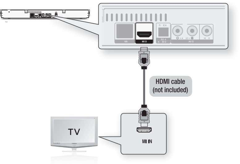 HDMI cable (not included)