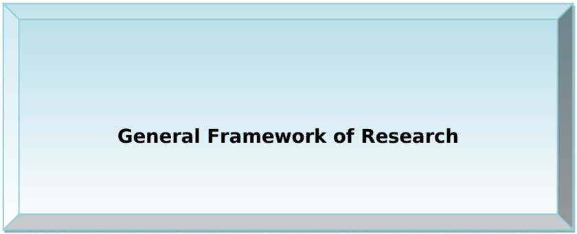 General Framework of Research
