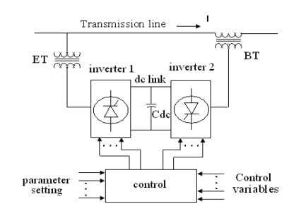 Conf. on Control, Communication and Power Engineering 2010 Figure. 1. Basic circuit arrangement of the Unified