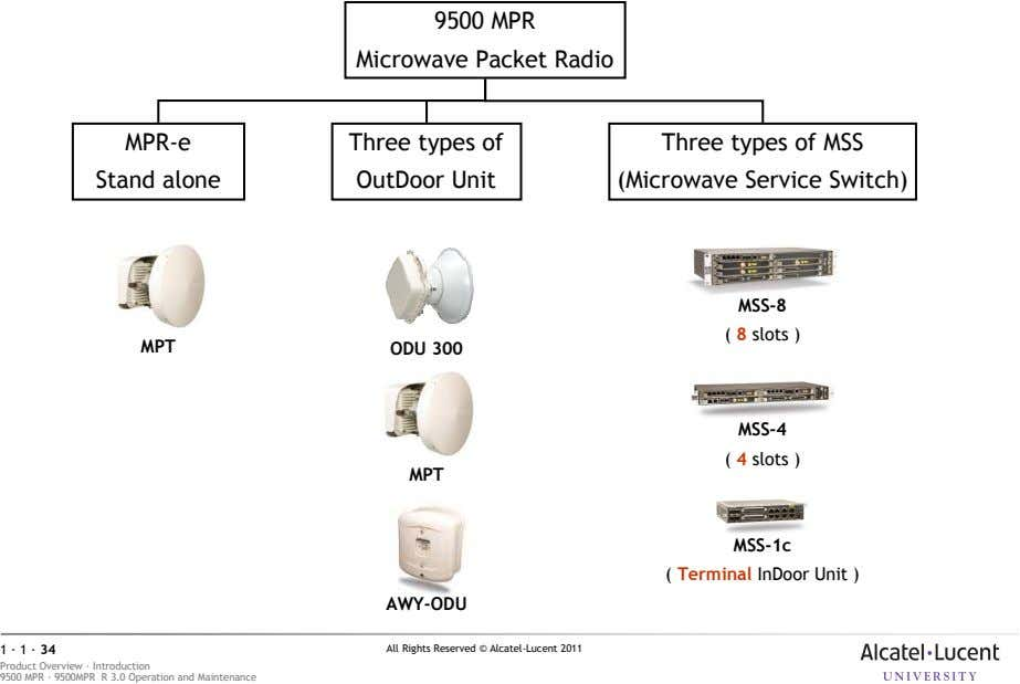 9500 MPR Microwave Packet Radio MPR-e Stand alone Three types of OutDoor Unit Three types