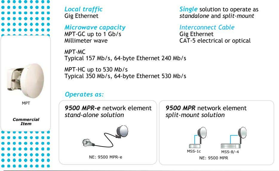 Local traffic Gig Ethernet Single solution to operate as standalone and split-mount Microwave capacity Interconnect