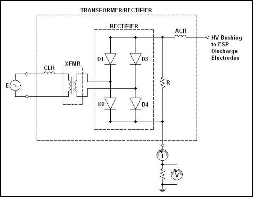 a schematic diagram of the transformer/rectifier circuit. Figure 2: Transformer/Rectifier Circuit By: Norman Field,
