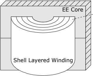 EE Core Shell Layered Winding