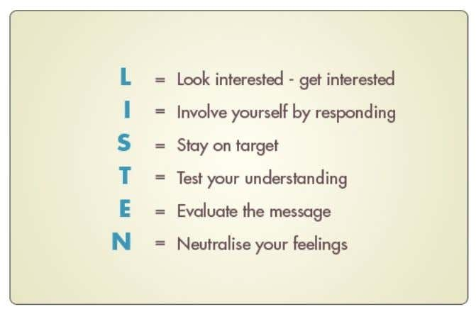 • Listening is hearing, interpreting when necessary, understanding the message and relating to it by asking