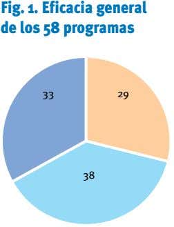 Fig. . Eficacia general de los  programas 33 29 38