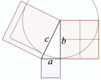 gnomonic increase from the square surface area of 4 to the Gnomonic Expansion related to the