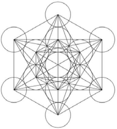 relationship, or ratios, required to generate all the rest Page xlvi Metatron's Cube ongoing relationships hold