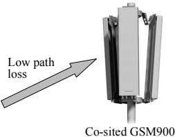 Low path loss Co-sited GSM900