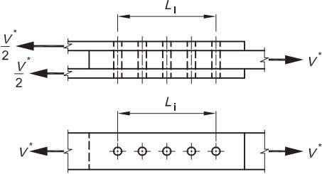Lap splice connections FIGURE 7 LAP JOINT AND BRACE/GUSSET CONNECTION For lap splice connections of the
