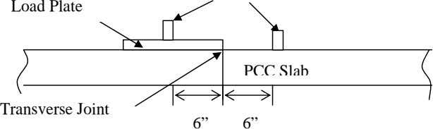 "Load Plate PCC Slab Transverse Joint 6"" 6"""