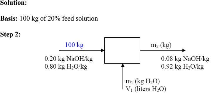 Solution: Basis: 10 0 k g of 20% feed solution S tep 2:
