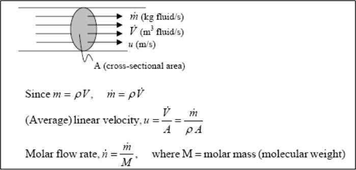 ra te (mass/time) or as a volumetric flow rate (volume/time) as show in figure 1.3 as