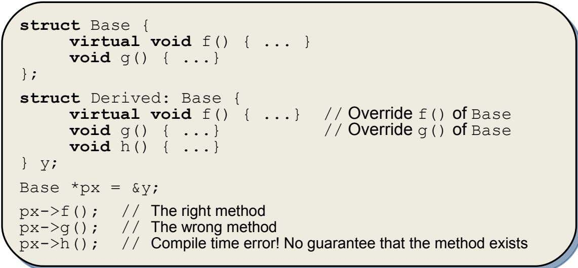 C++ Example struct Base { }; virtual void f() { void g() { } struct Derived:
