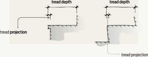 tread depth tread depth tread projection tread projection