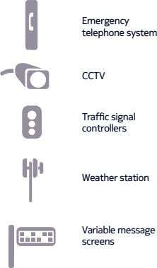 Emergency telephone system CCTV Traffic signal controllers Weather station Variable message screens