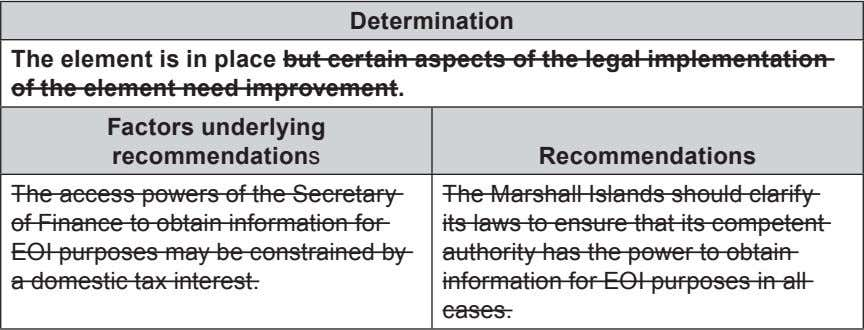 Determination The element is in place but certain aspects of the legal implementation of the