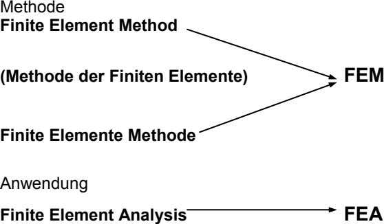 Methode Finite Element Method (Methode der Finiten Elemente) FEM Finite Elemente Methode Anwendung Finite Element