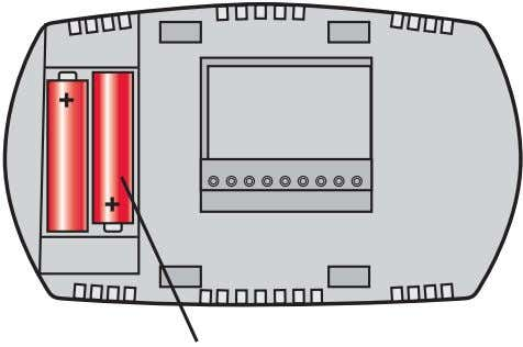 Power options Keep wires in this shaded area Insert batteries for primary or backup power. MCR2943