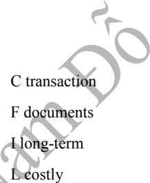 C transaction F documents I long-term L costly