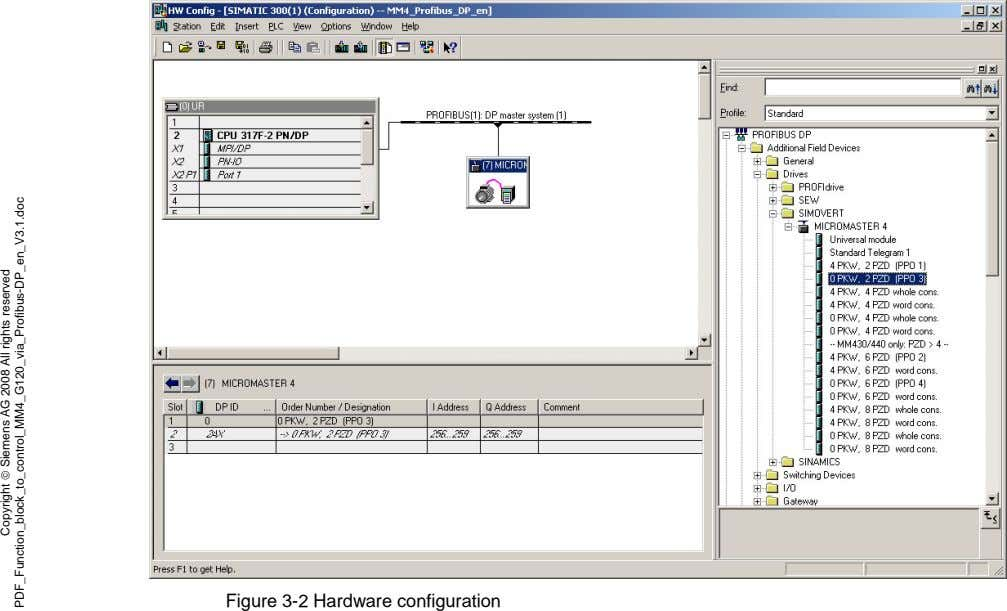 Figure 3-2 Hardware configuration Copyright © Siemens AG 2008 All rights reserved