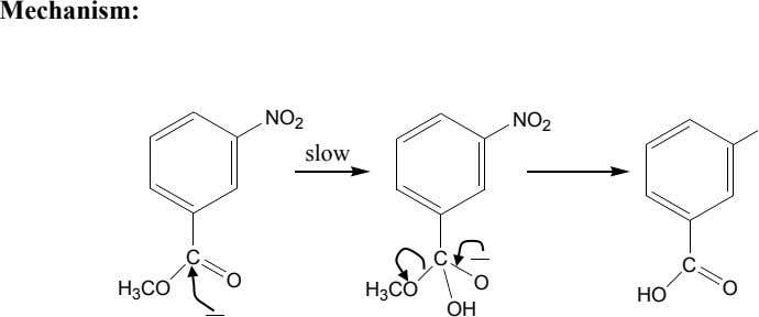 Mechanism: NO 2 NO 2 slow C C C O H 3 CO H 3
