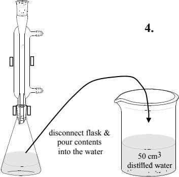 4. disconnect flask & pour contents into the water 50 cm 3 distilled water