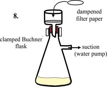 dampened 8. filter paper clamped Buchner flask suction (water pump)