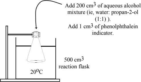 Add 200 cm 3 of aqueous alcohol mixture (ie, water: propan-2-ol (1:1) ). Add 1