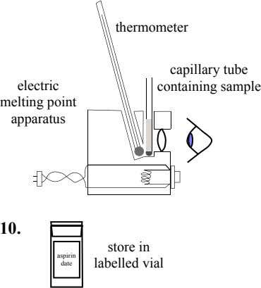 thermometer capillary tube electric containing sample melting point apparatus 10. store in aspirin date labelled