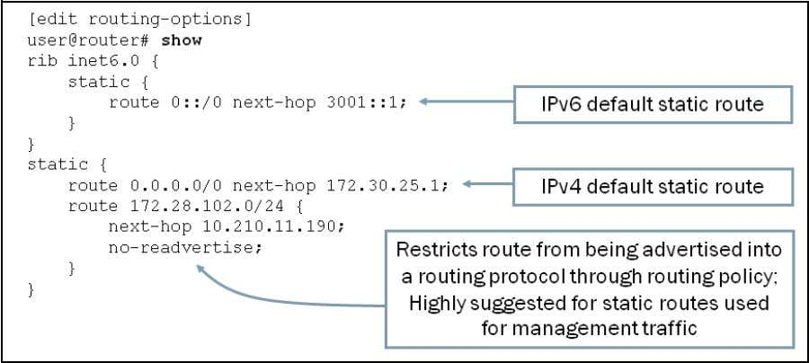 becomes unreachable. Configuration Example: Static Routing The graphic illustrates the basic configuration syntax for