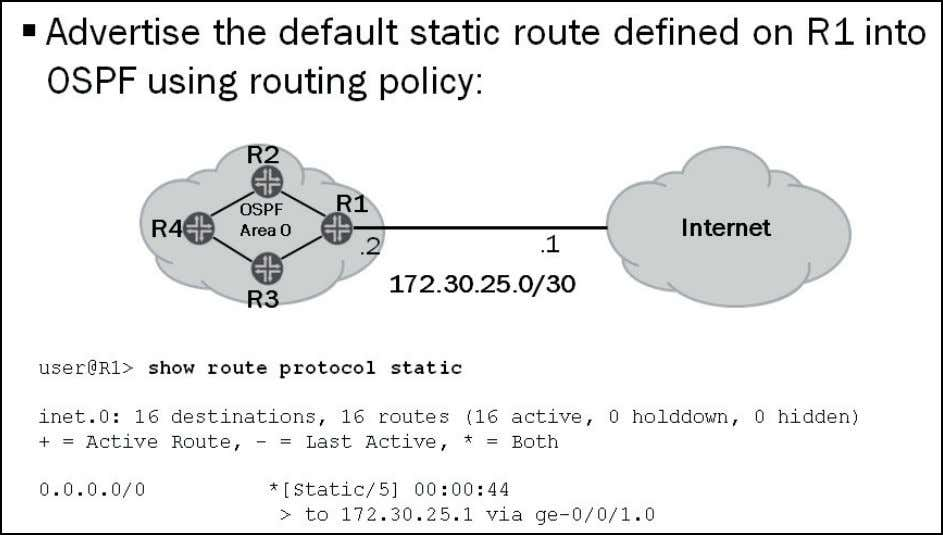 policy, respectively. Case Study: Objective and Topology The graphic introduces a routing policy case study objective