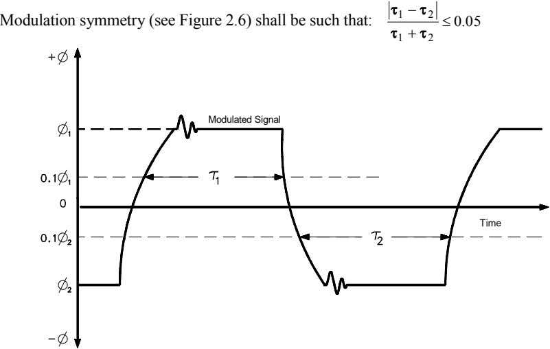    1 2  0.05 Modulation symmetry (see Figure 2.6) shall be such