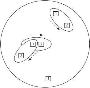 and (c) represent dot motion across non-consecutive frames. (a) (b) Fig. 2. Two illustrations to clarify