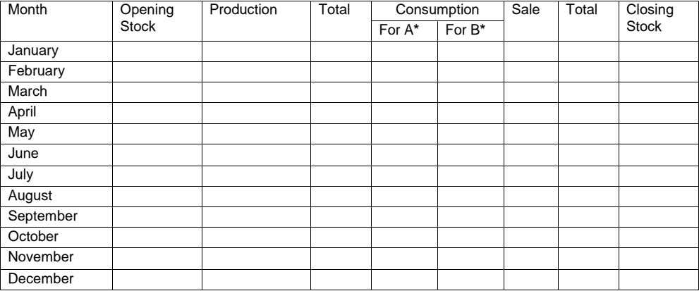 Month Opening Production Total Consumption Sale Total Closing Stock Stock For A* For B* January
