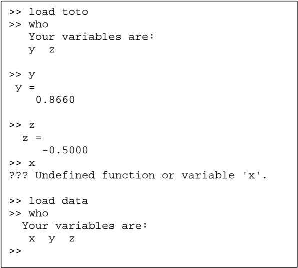 >> load toto >> who Your variables are: y z >> y y = 0.8660