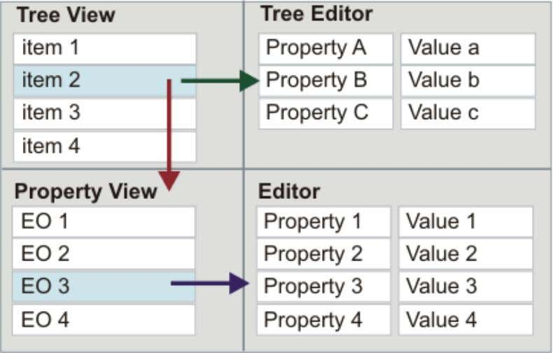The figure below shows a schematic representation of the tree perspective. ), Minimise ( ) and