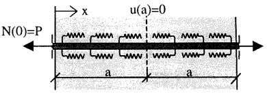 Pettersson, Thelandersson Fig. 1 – Boundary conditions for a reinforcement bar between two cracks. formed into