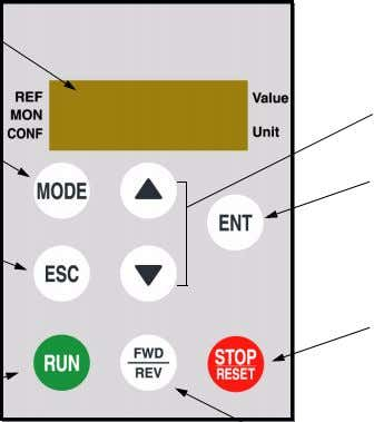 for navigation rather than a jog dial. 1 Graphic display 2 MODE button (1): If [SPEED