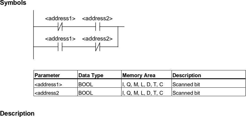 Symbols <address1> <address2> <address1> <address2> Parameter Data Type Memory Area