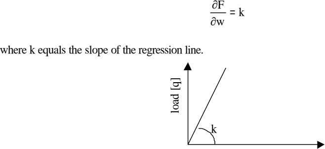 F = k w where k equals the slope of the regression line. k load