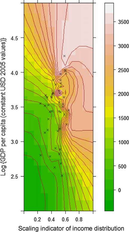 F. Khan, P. Heinecker Fig. 6. Planning plane with colour change showing how energy use per
