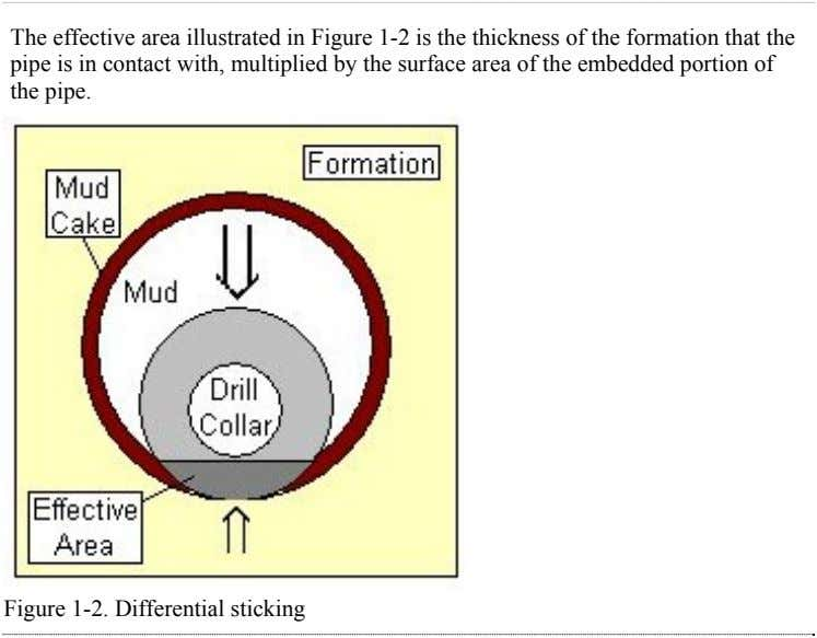 The effective area illustrated in Figure 1-2 is the thickness of the formation that the