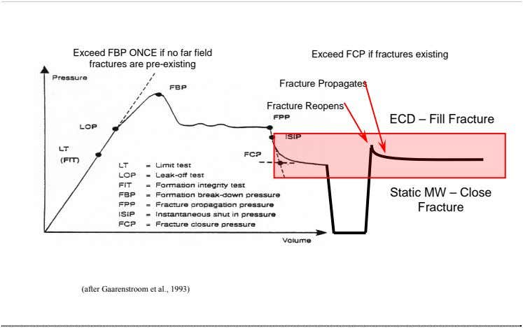 Exceed FBP ONCE if no far field fractures are pre-existing Exceed FCP if fractures existing