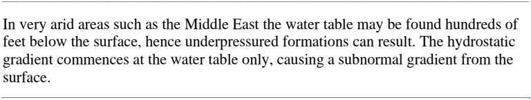 In very arid areas such as the Middle East the water table may be found