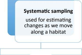 SystemaEc sampling used for es=ma=ng changes as we move along a habitat