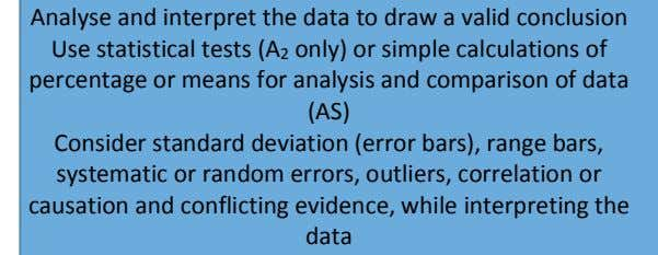 systematic or random errors, outliers, correlation or causation and conflicting evidence, while interpreting the data 38