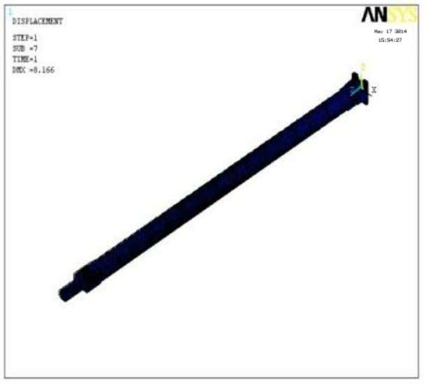 shaft defromation result Steel shaft deformation results Kevlar/Epoxy drive shaft deformation results By considering
