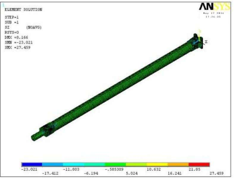 Steel shaft buckling Kevlar/Epoxy buckling stress values It is observed from above analysis of buckling results