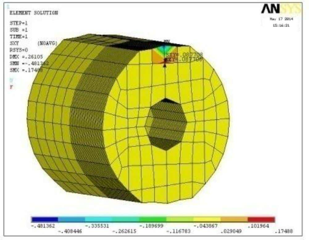 Steel shaft with crack tip cross-section STEEL SHAFT PREDICTED INTENSITY VALUES